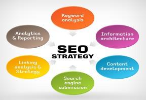 SEO Strategy Homepage image